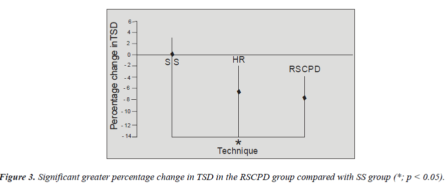 biomedres-greater-percentage-change