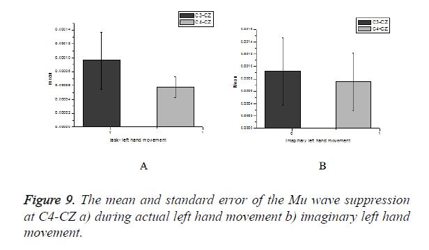 biomedres-hand-movement
