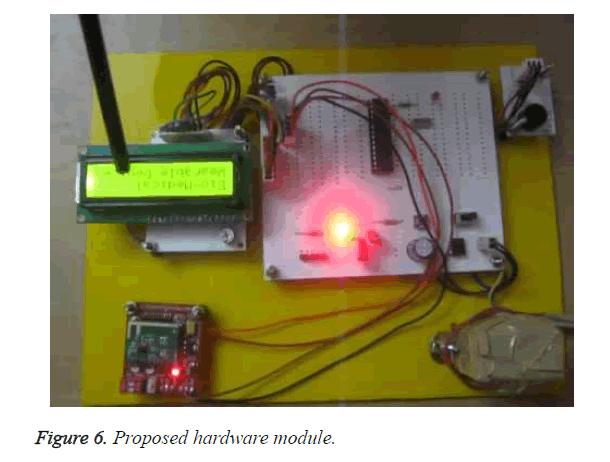 biomedres-hardware-module