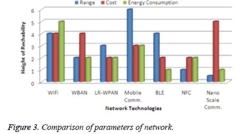 biomedres-hardware-network