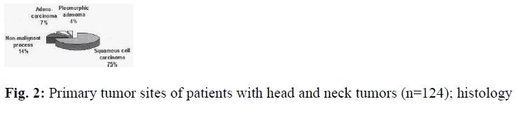 biomedres-head-neck-tumors