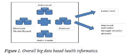 biomedres-health-informatics