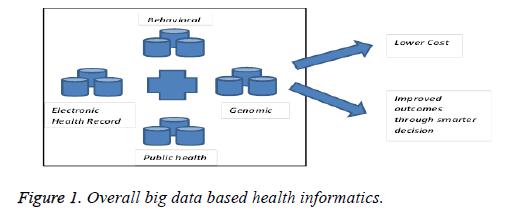 biomedres-health-informatics