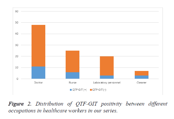 biomedres-healthcare-workers