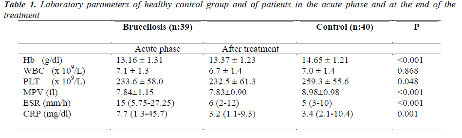 biomedres-healthy-control-group