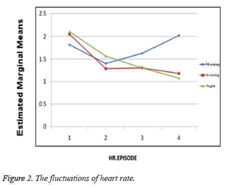 biomedres-heart-rate
