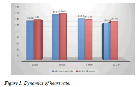biomedres-heart-rate