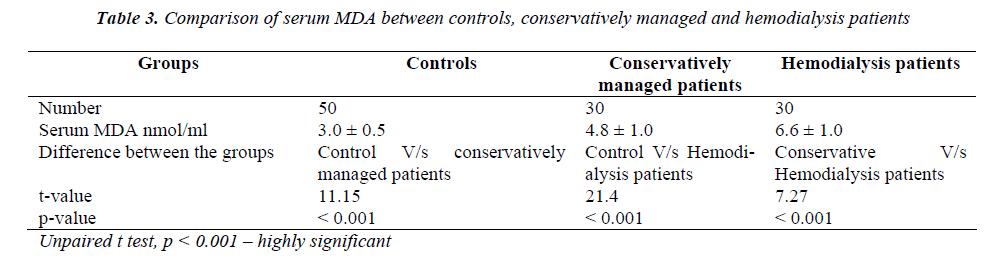 biomedres-hemodialysis-patients