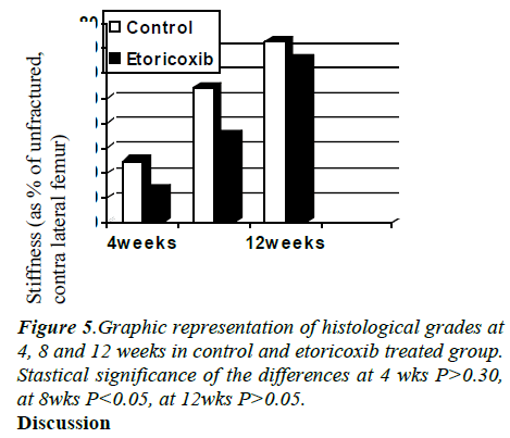 biomedres-histological-grades