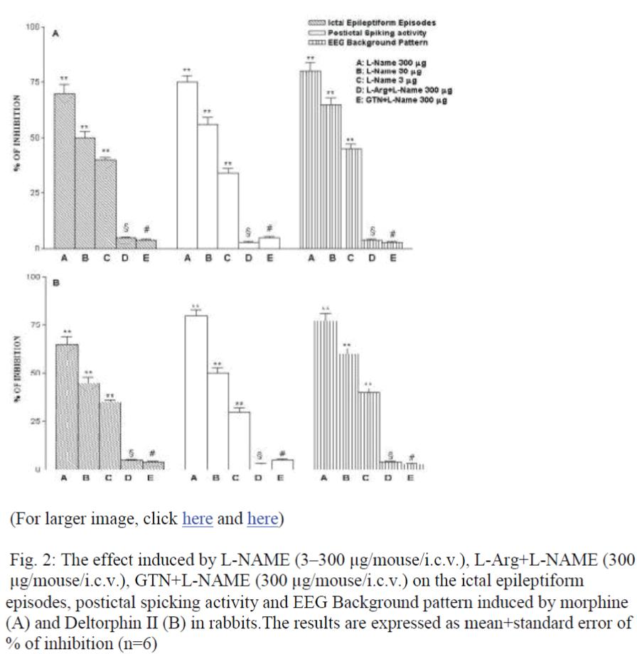 biomedres-ictal-epileptiform-episodes-postictal-spicking