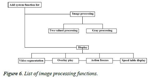 biomedres-image-processing