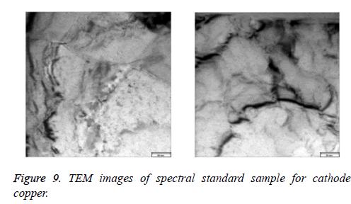 biomedres-images-cathode-copper