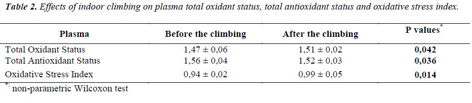 biomedres-indoor-climbing