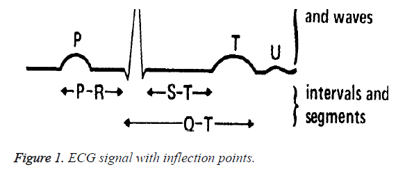 biomedres-inflection-points