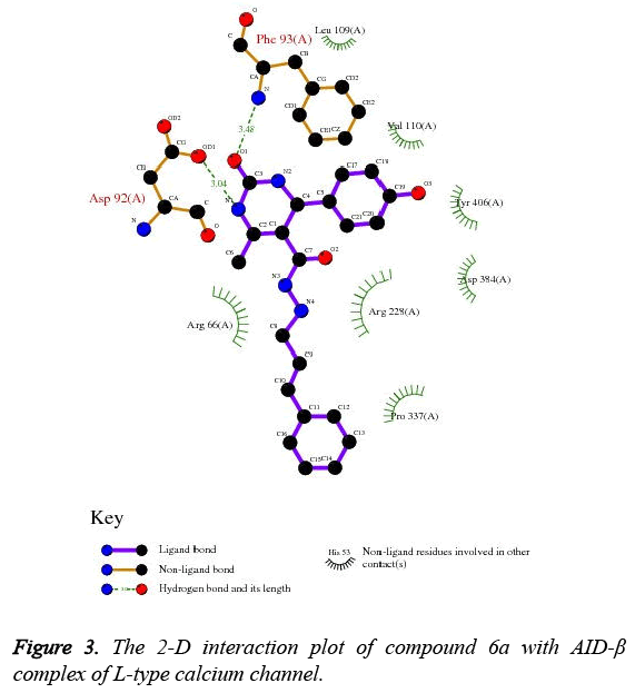 biomedres-interaction-plot-compound