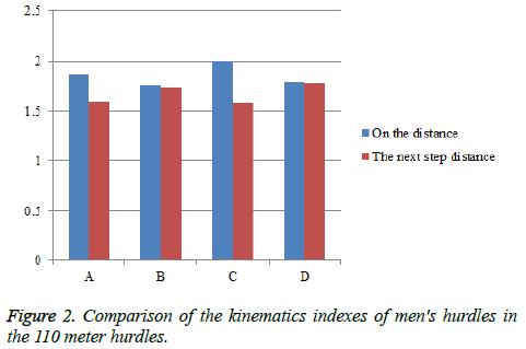 biomedres-kinematics-indexes