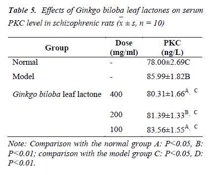 biomedres-leaf-lactones