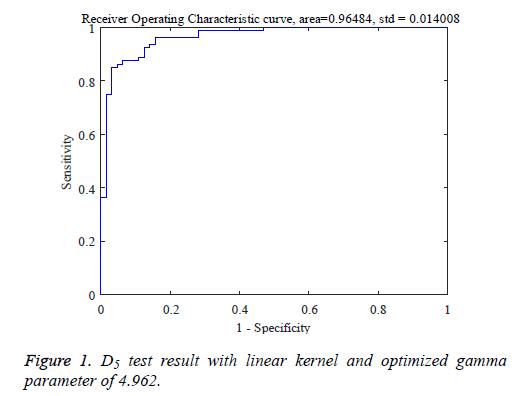 biomedres-linear-kernel