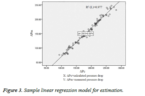 biomedres-linear-regression
