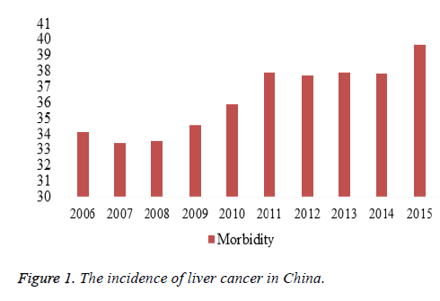 biomedres-liver-cancer