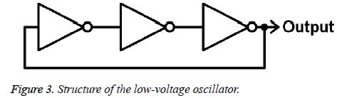 biomedres-low-voltage