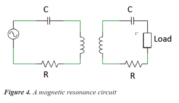 biomedres-magnetic-resonance-circuit