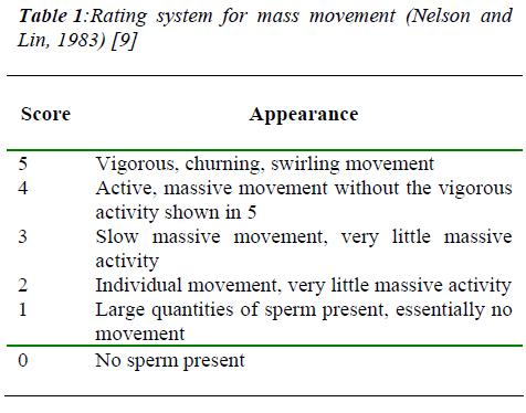 biomedres-mass-movement