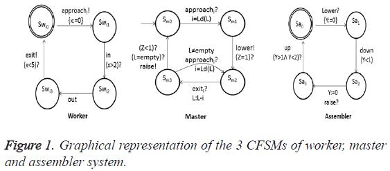 biomedres-master-assembler-system