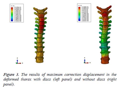 biomedres-maximum-correction
