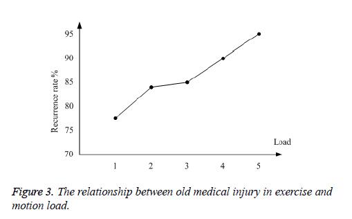 biomedres-medical-injury