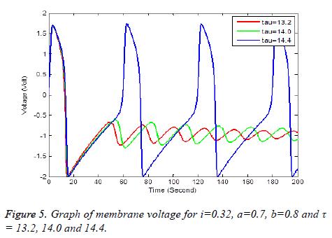 biomedres-membrane