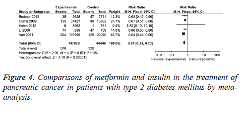 biomedres-metformin-insulin