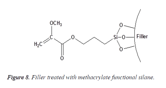 biomedres-methacrylate-functional