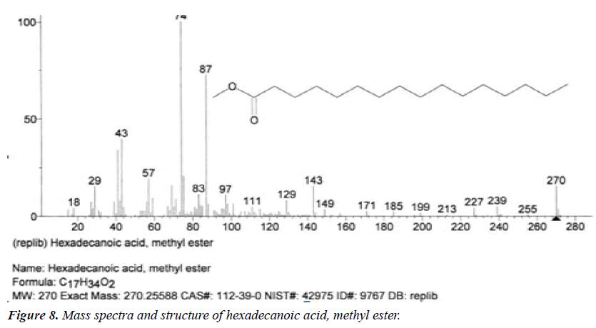 biomedres-methyl-ester