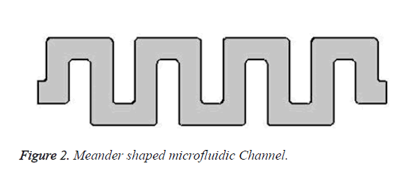 biomedres-microfluidic-Channel