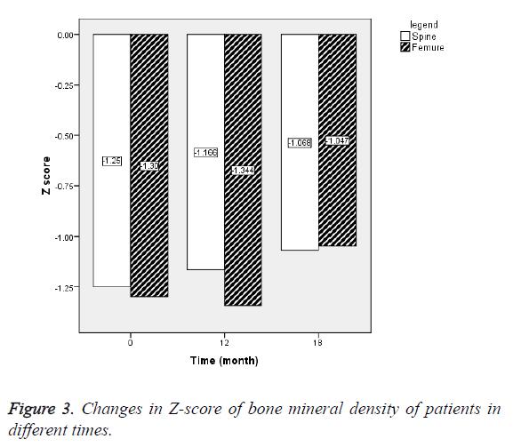 biomedres-mineral-density