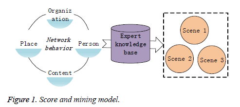 biomedres-mining-model