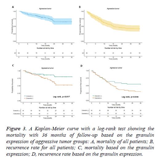 biomedres-mortality-curve