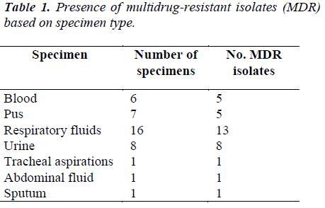 biomedres-multidrug-resistant