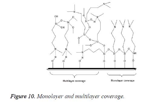biomedres-multilayer-coverage