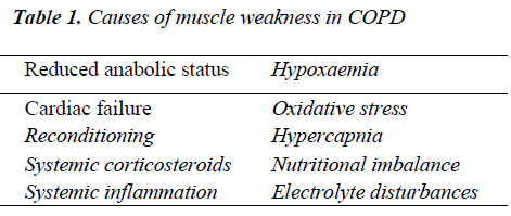 biomedres-muscle-weakness
