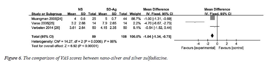 biomedres-nano-silver