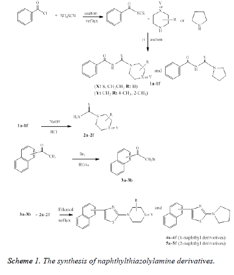 biomedres-naphthylthiazolylamine-derivatives