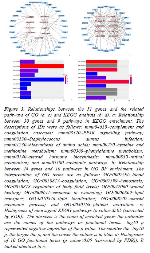 biomedres-negative-logarithm