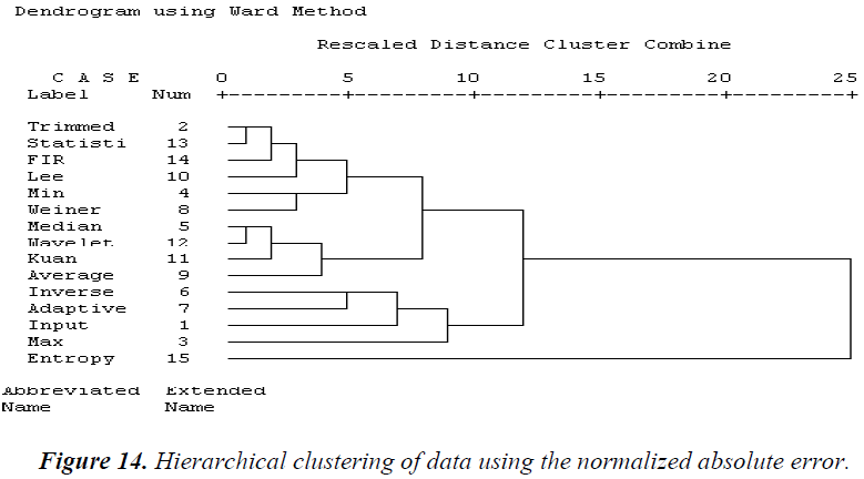 biomedres-normalized-absolute-error