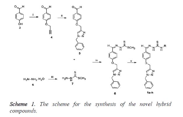 biomedres-novel-hybrid