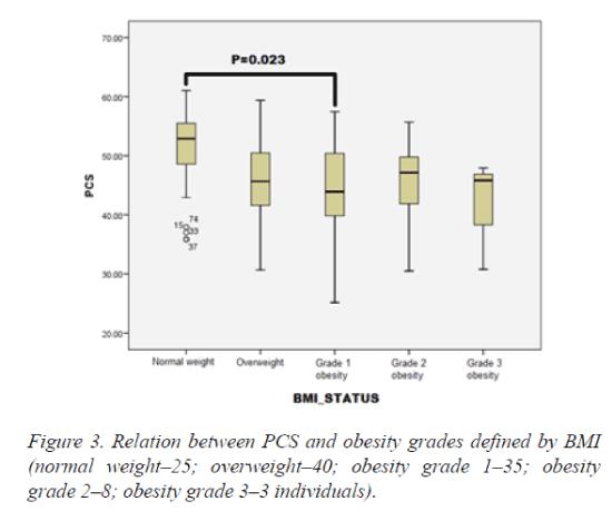biomedres-obesity-grades