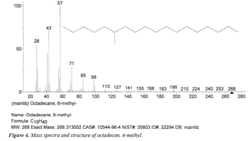 biomedres-octadecan-methyl