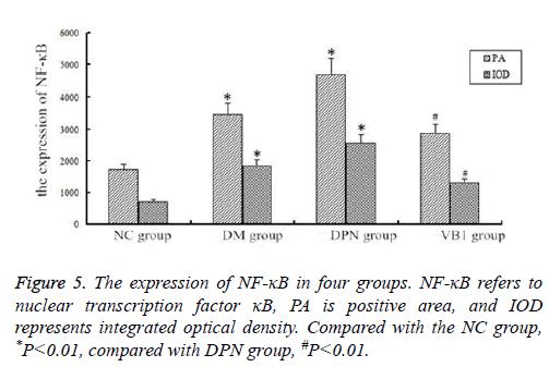 biomedres-optical-density