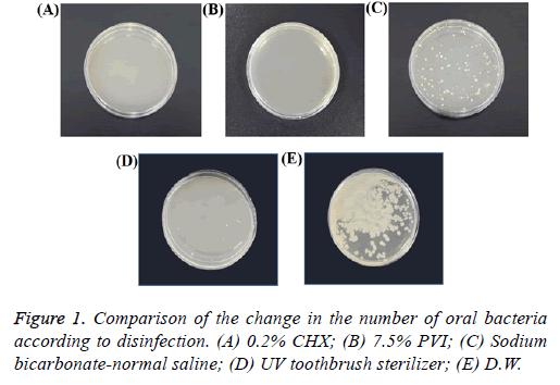 biomedres-oral-bacteria
